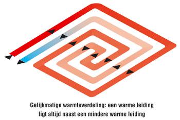 schema_vloerverwarming_08